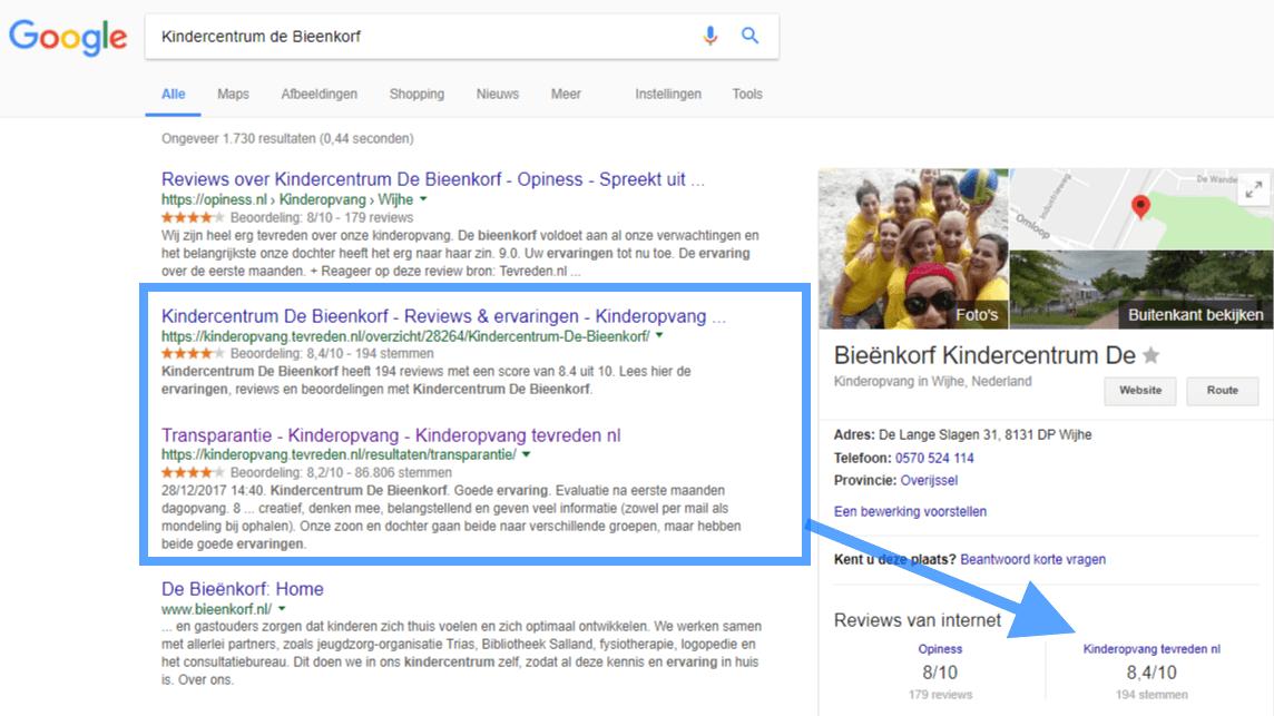 Google bedrijfspagina kinderopvang