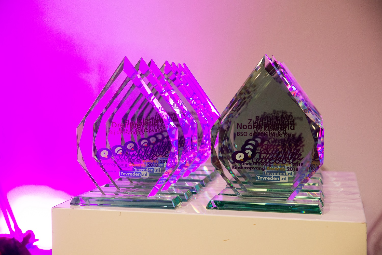 Kinderopvang Awards 2018 header