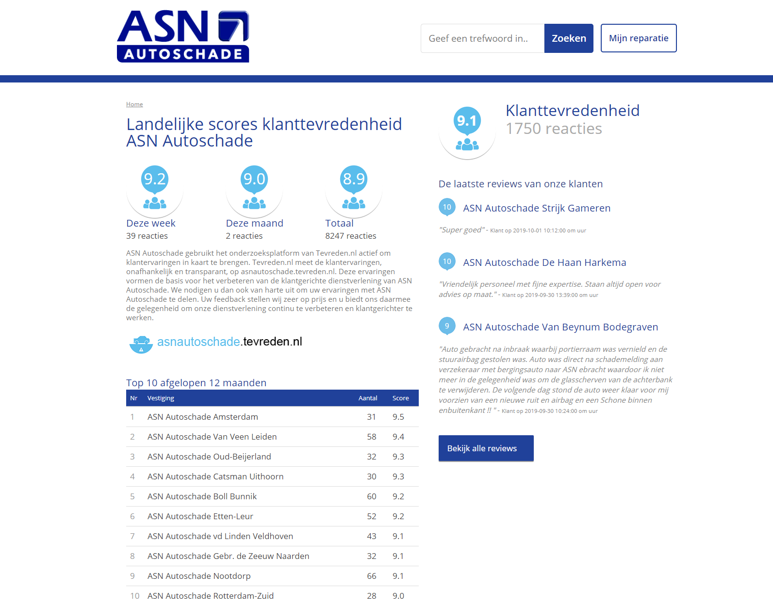 ASN Autoschade groep reviews